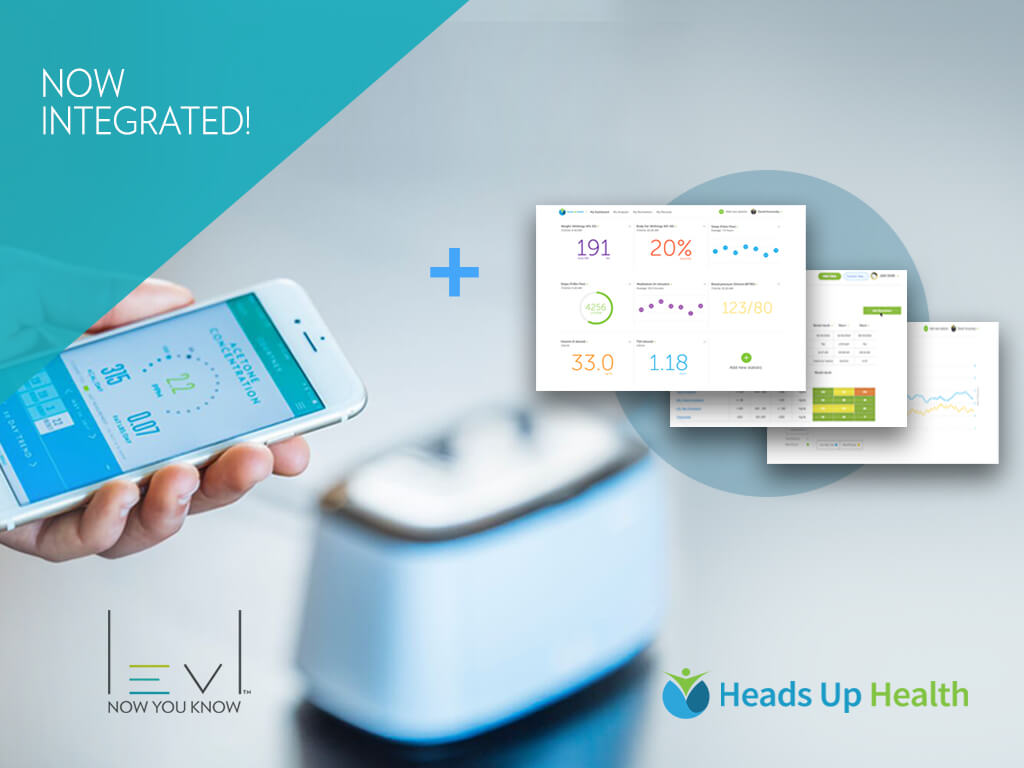 LEVL Heads Up Health podcast