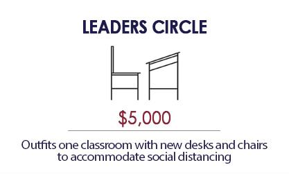 Leaders w-Icon $5000.jpg