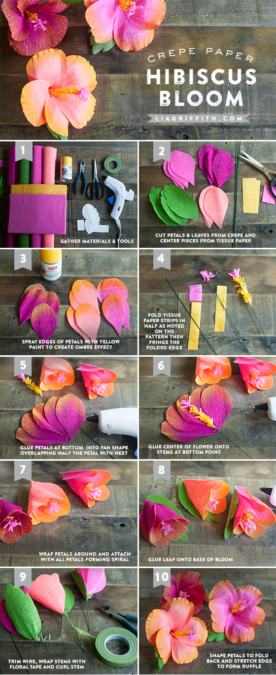 Diy crepe paper hibiscus flower how to make crepe paper flowers hibiscuscrepediy diycrepehibiscusflower crepehibicustutorial mightylinksfo