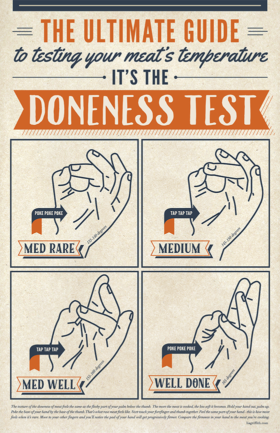 Meat_Doneness_Test