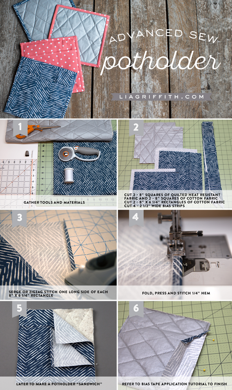 Tutorial_AdvancedPotholders