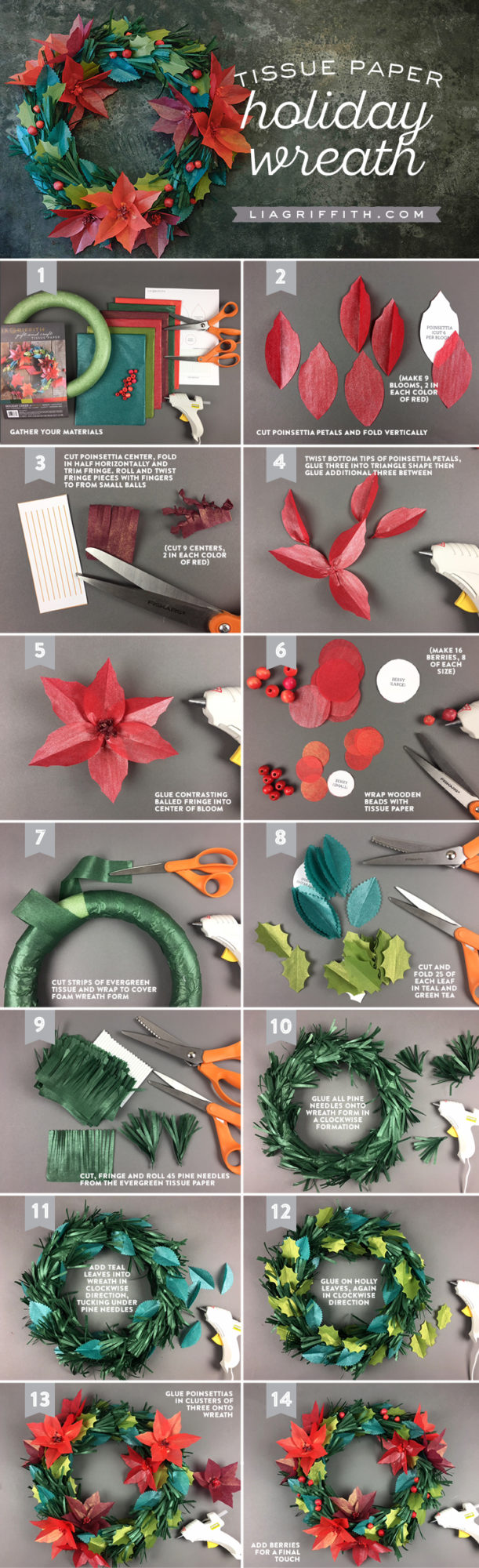 DIY step by step photo tutorial for tissue paper Christmas wreath