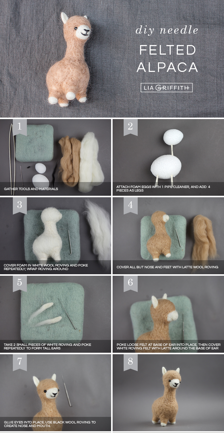 Photo tutorial for DIY needle felted alpaca by Lia Griffith