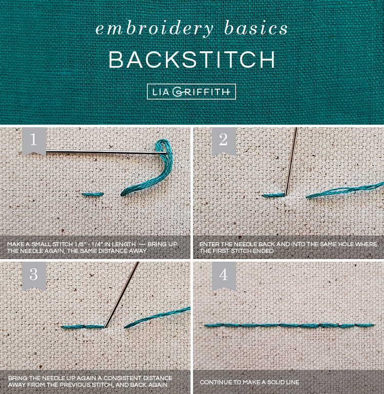 basic embroidery stitches: backstitch tutorial