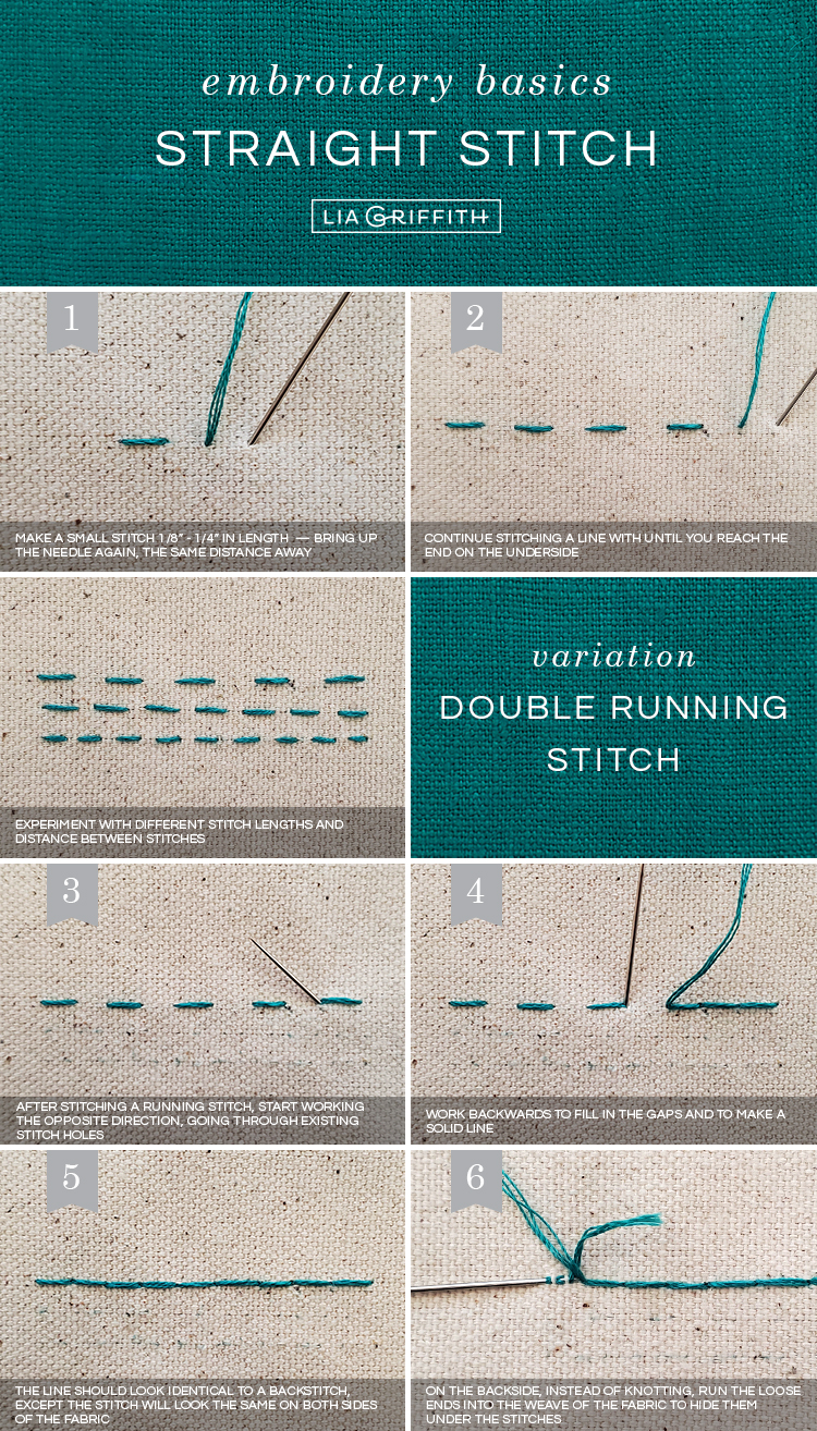 :basic embroidery stitches: straight stitch tutorial
