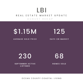 Graphic summary of home sales in LBI August 2020