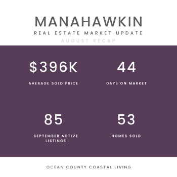 Graphic of home sales stats Manahawkin August 2020
