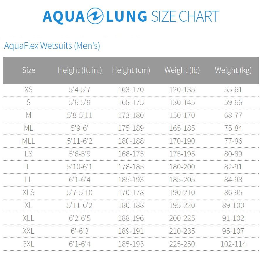 Aqua Lung Mens Aquaflex 3mm Jumpsuit*