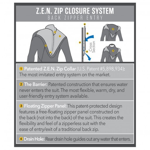 O'Neill Flair 3/2MM Full Wetsuit with Fluid Seam Weld and Z.E.N. Zip (Women's)