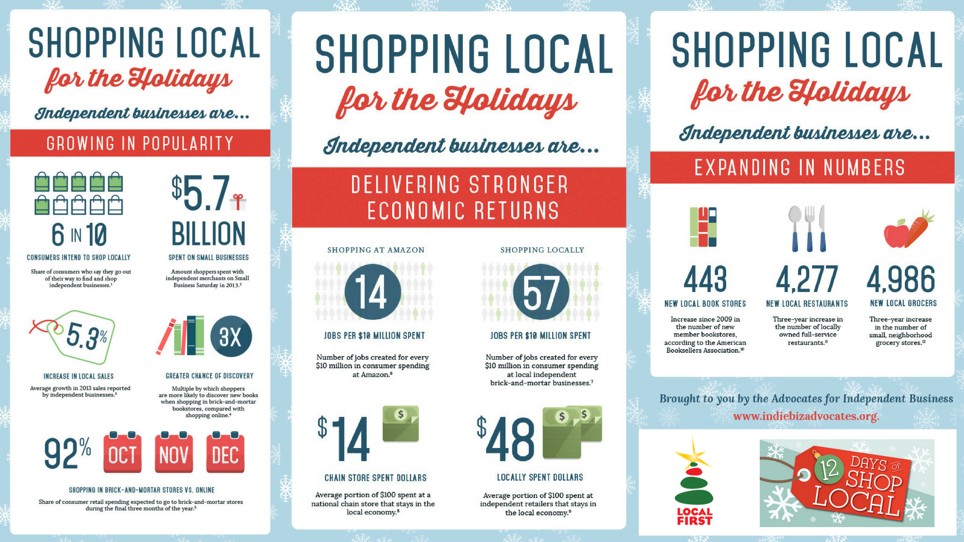 Holiday Infographic!