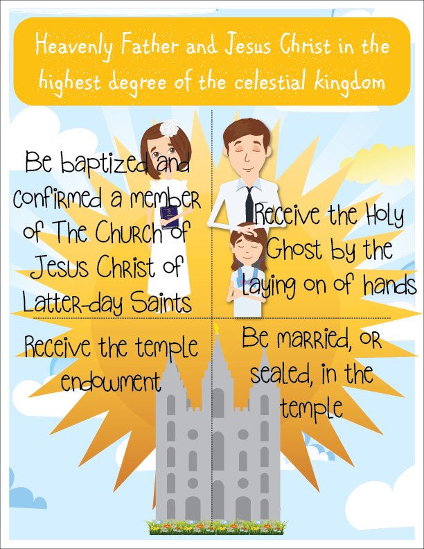 Individual Lesson helps for Primary 5 Lesson 23: The Prophet Receives a vision of the Three Degrees of Glory