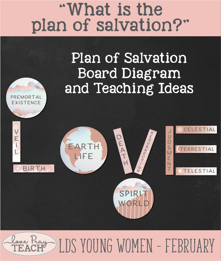 photograph about Plan of Salvation Printable identify YW February: \