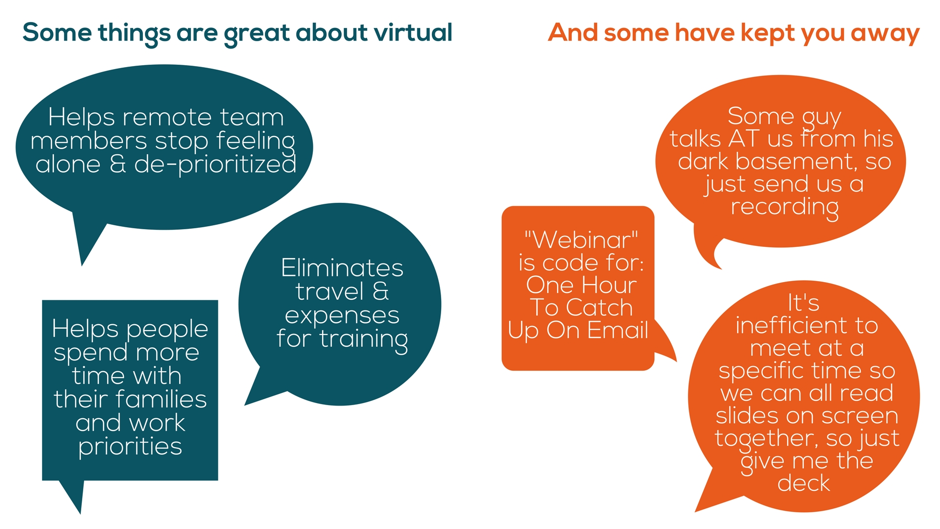 Some things are great about virtual training, and some have kept you away