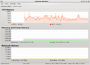 Resource usage using system monitor from KDE