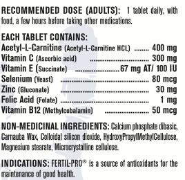 Fertil-Pro for men Ingredients