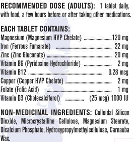 Fertil-Pro for Women Ingredients