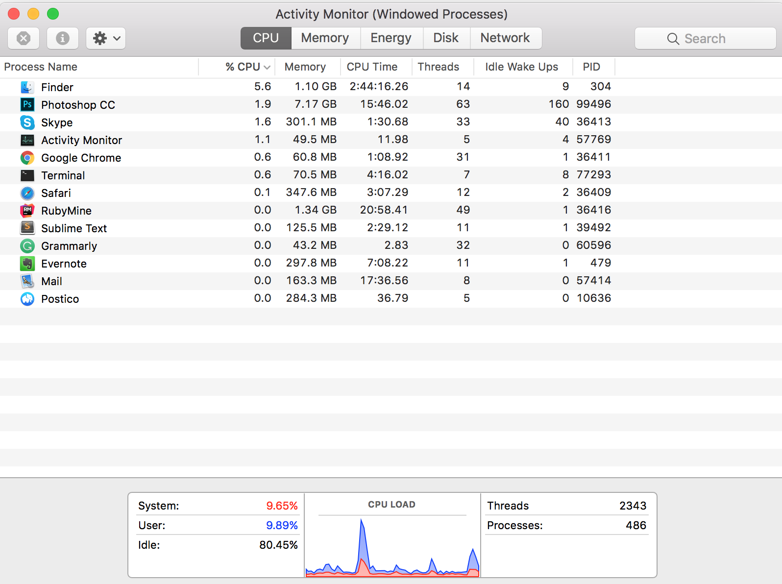 Activity Monitor Mac Slow