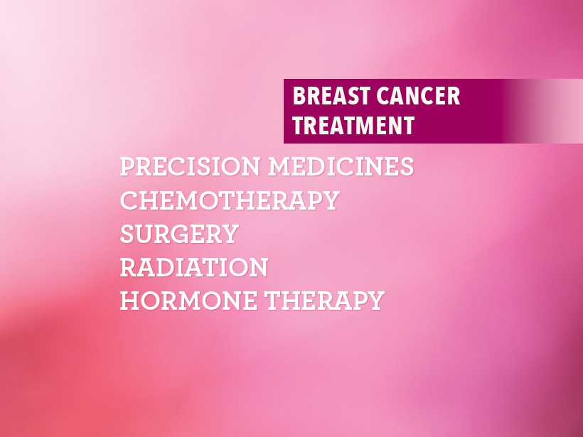 Metastatic Breast Cancer (MBC): Progress and Hope - news