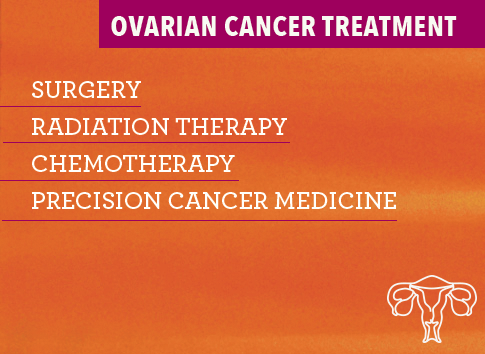 Treatment Management Of Ovarian Cancer