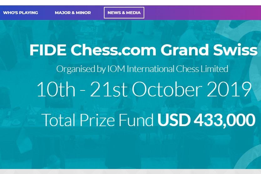 2019 FIDE Chess.com Grand Swiss will start in just a few days