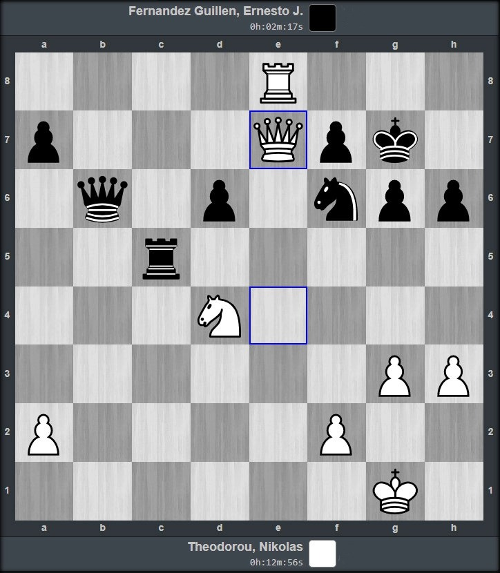 Daily Chess Improvement: Defensive Chess Tactic! - Chess Daily News