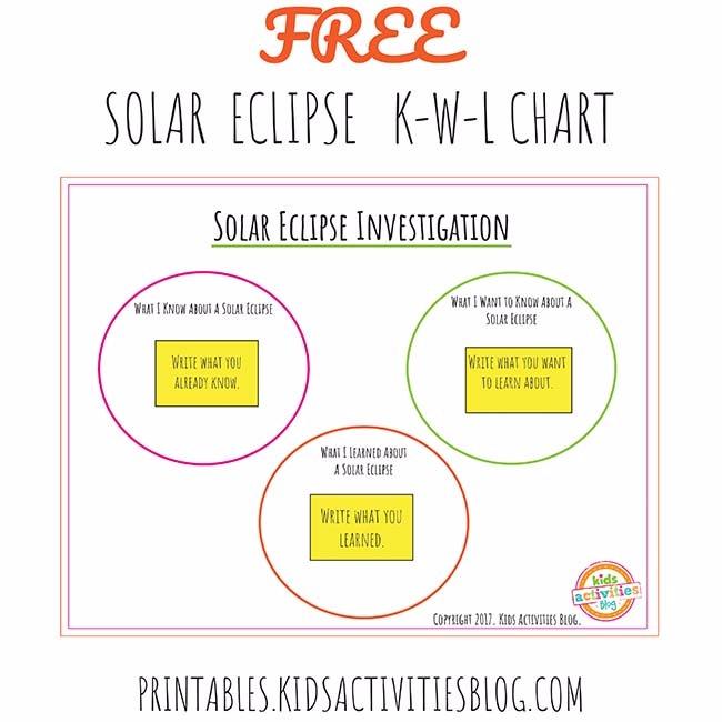 Solar Eclipse Activities For Kids Kids Activities