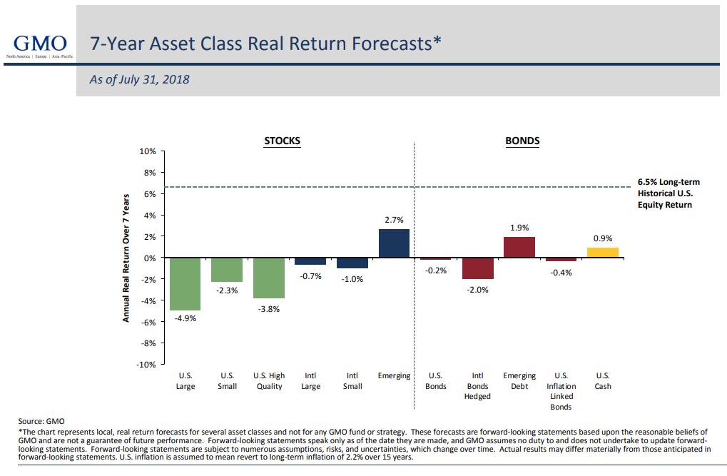 7ec505ced1 Intanto, da quanto si evince dagli ultimi verbali, la Fed prepara un rialzo  dei tassi a settembre.