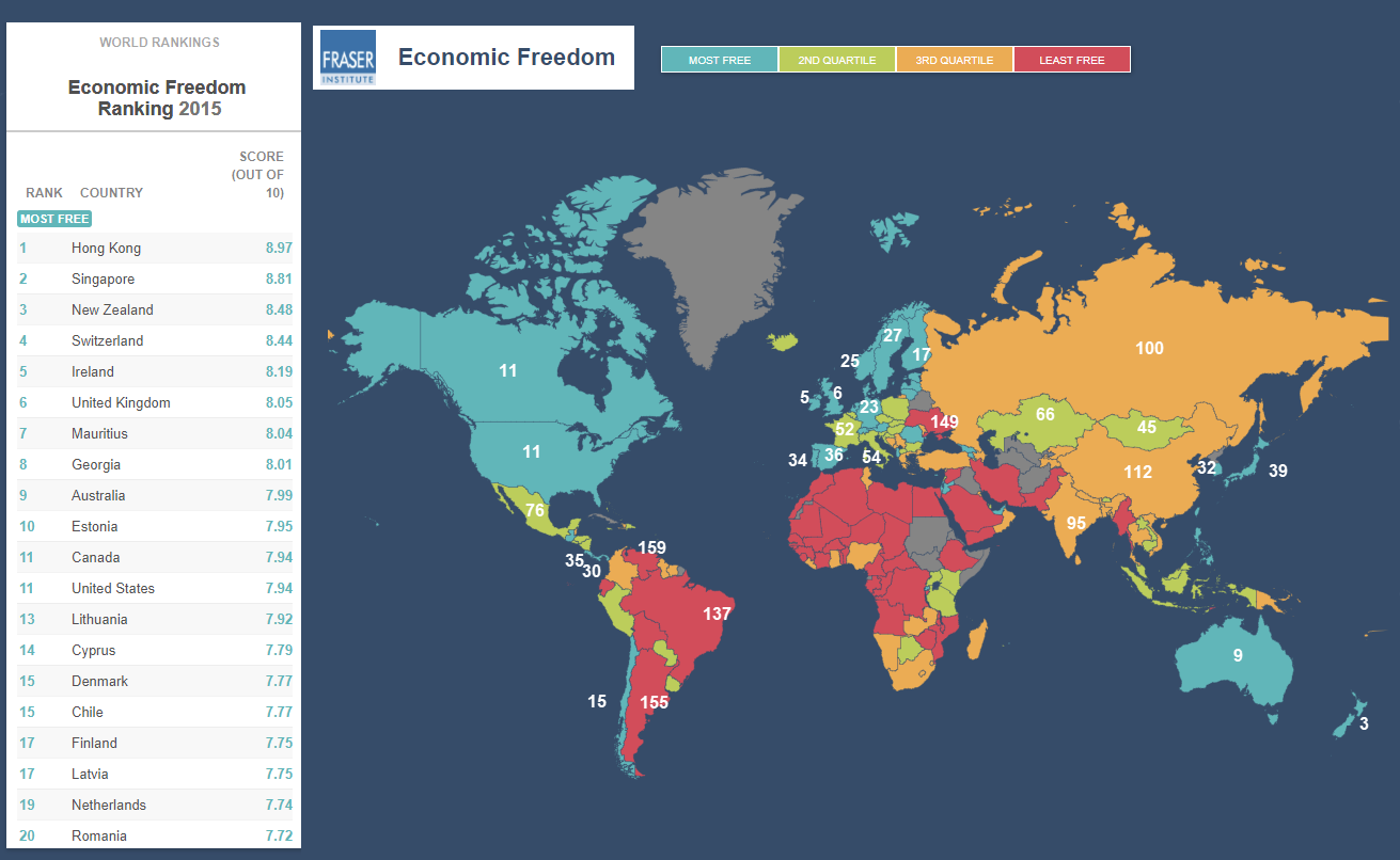 Economic Freedom Best And Worst Countries Us Timeline