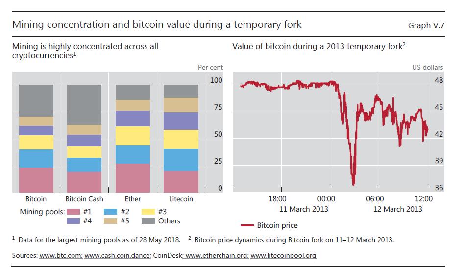 BIS Blasts Cryptos in Special Report: