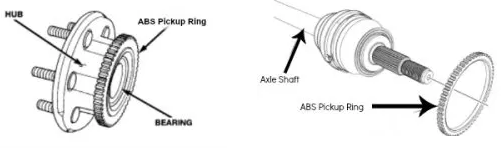 ABS Brake Light On After Wheel Bearing Replacement - Simple Car Answers