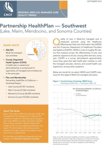 Partnership Health Plan Southwest