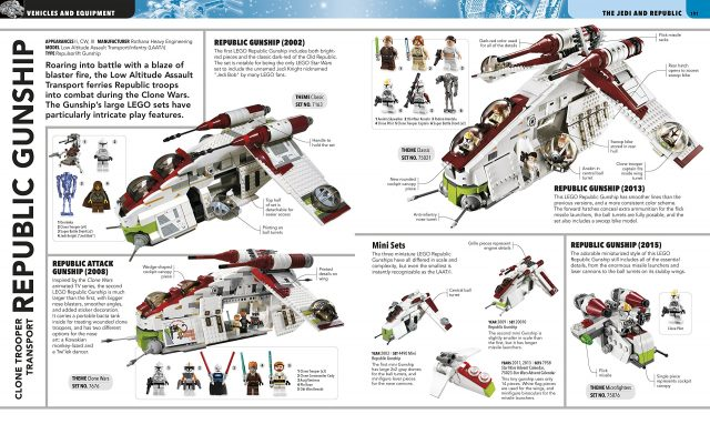 Ultimate LEGO Star Wars: Republic Gunship