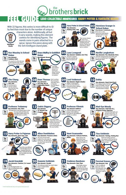 FANTASTIC BEASTS Minifigures Série 71022 Cedric Diggory Lego Harry Potter