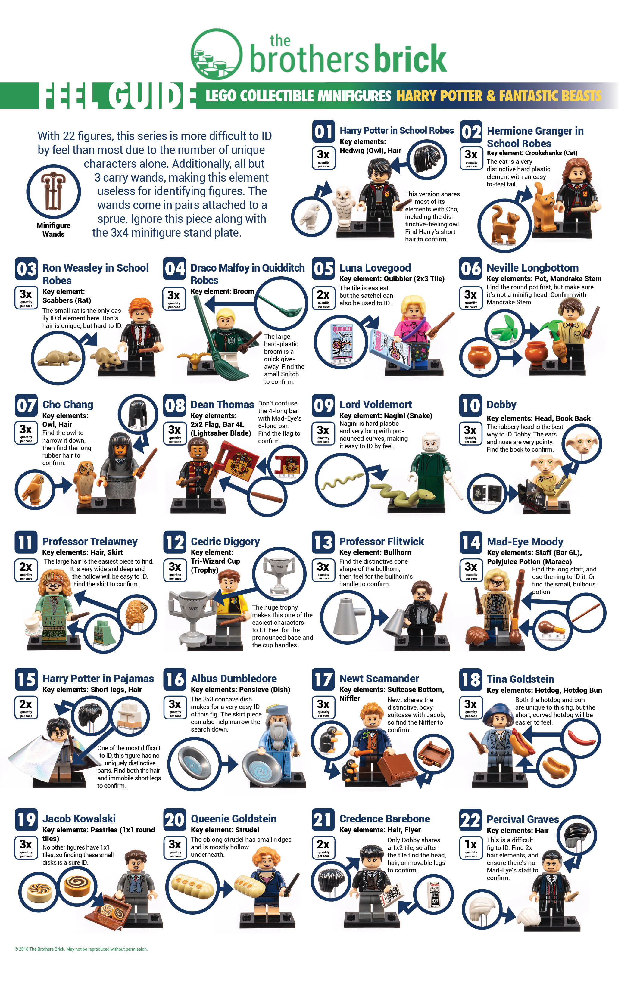 Ultimate guide for lego series 15 minifigures | find the pdf… | flickr.