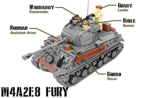 Lego RC M4A2E8 FURY Sherman Tank