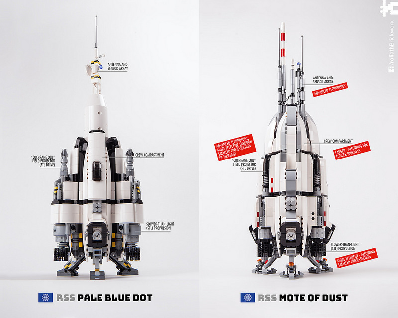 RSS Mote Of Dust vs. RSS Pale Blue Dot