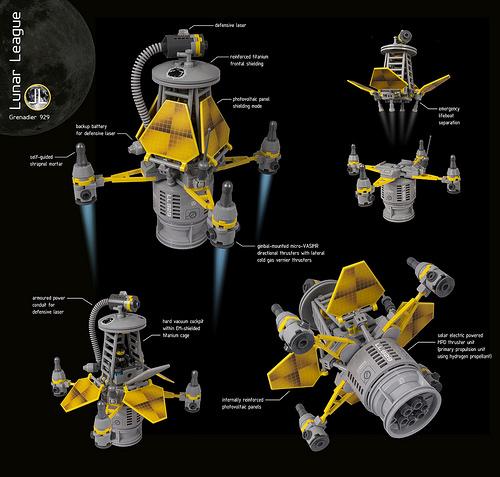 Grenadier 929 Technical Details