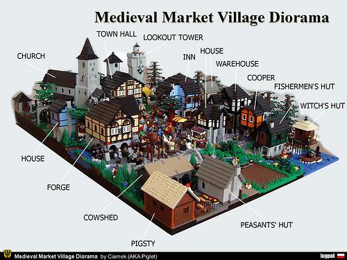 Lego Lugpol Castle Medieval Village