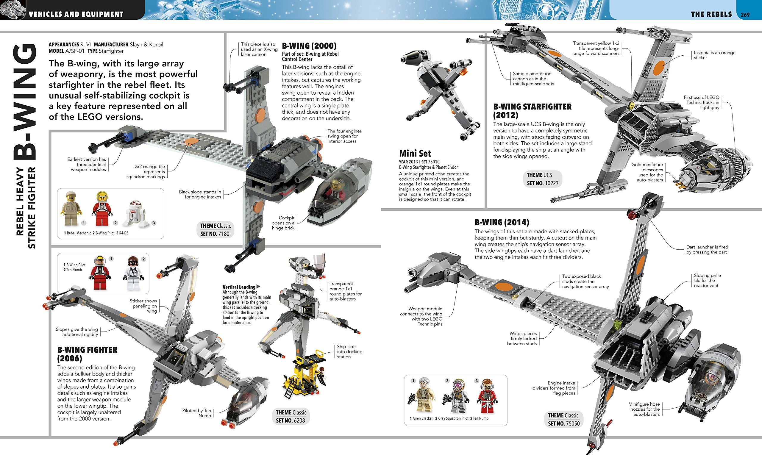 Ultimate LEGO Star Wars B-wing spread