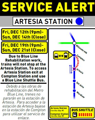 artesia-closure