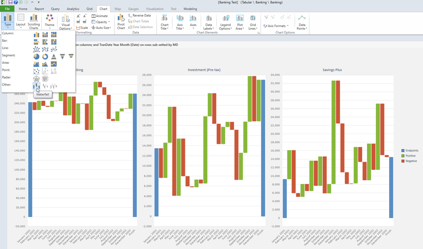 Creating custom waterfall charts in bi office bi office blogs bi office waterfall charts ccuart Gallery