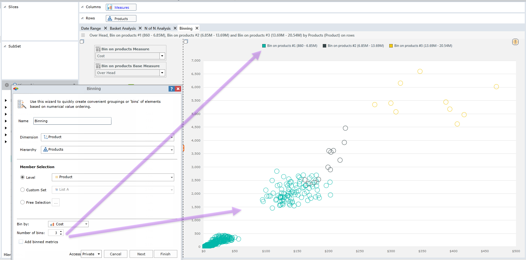 Tableau – An Incomplete Choice for Microsoft Analysis