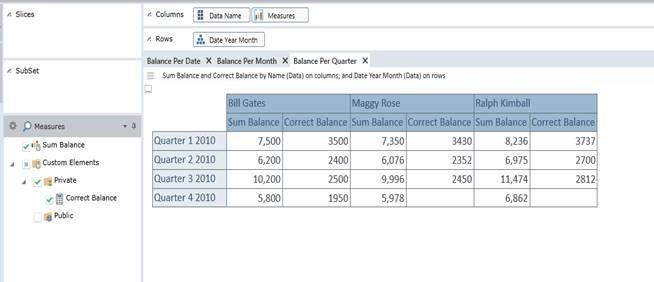 Calculating Semi-Additive Measures in BI Office - BI Office