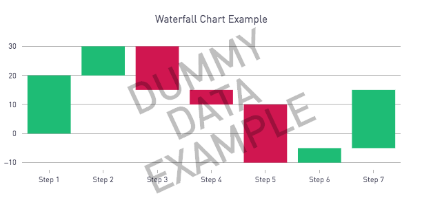Waterfall Charts — Plot ly - R and Python Code Examples