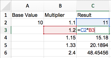 Compounding Values with Dynamic Multipliers - R and Python