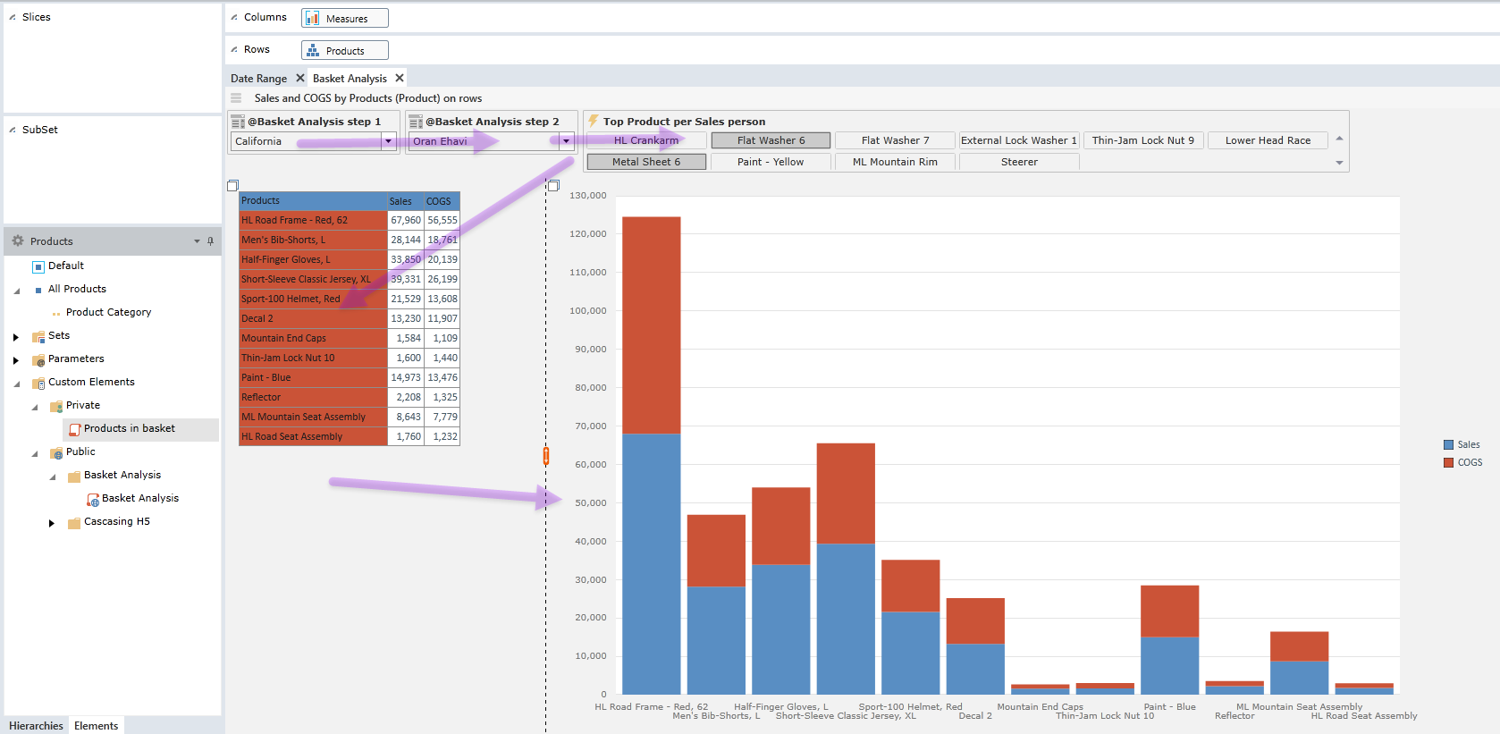 Tableau – An Incomplete Choice for Microsoft Analysis Services - BI