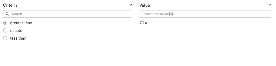 Dynamic Conditional Formatting with Periscope Filters and Python - R