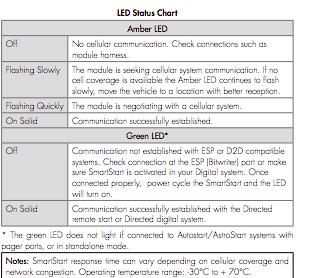 directed smart start dsmc450 installation guide product wiring Smart Start Installation Guide