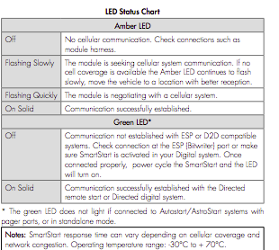 Directed Smart Start DSMC450 Installation Guide - Product Wiring Diagrams &  Schematics - Lockdown Security | LDS Tech ForumLockdown Security - Forumbee