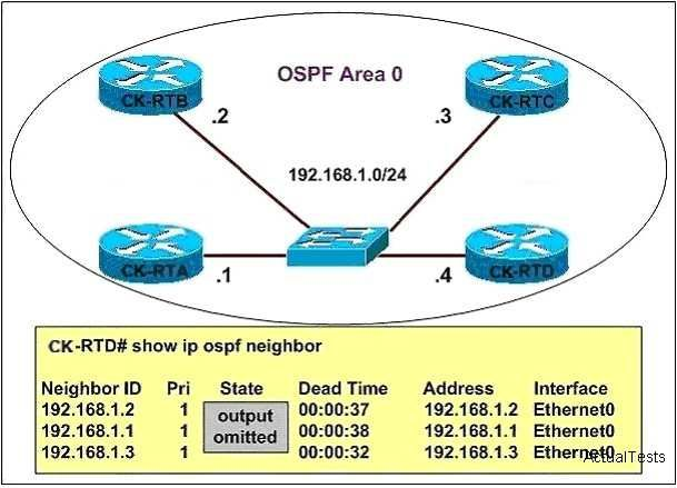 https://s3-us-west-2.amazonaws.com/media.frence.hachther.com/images/quizzes/quiz_412-198_1.jpg